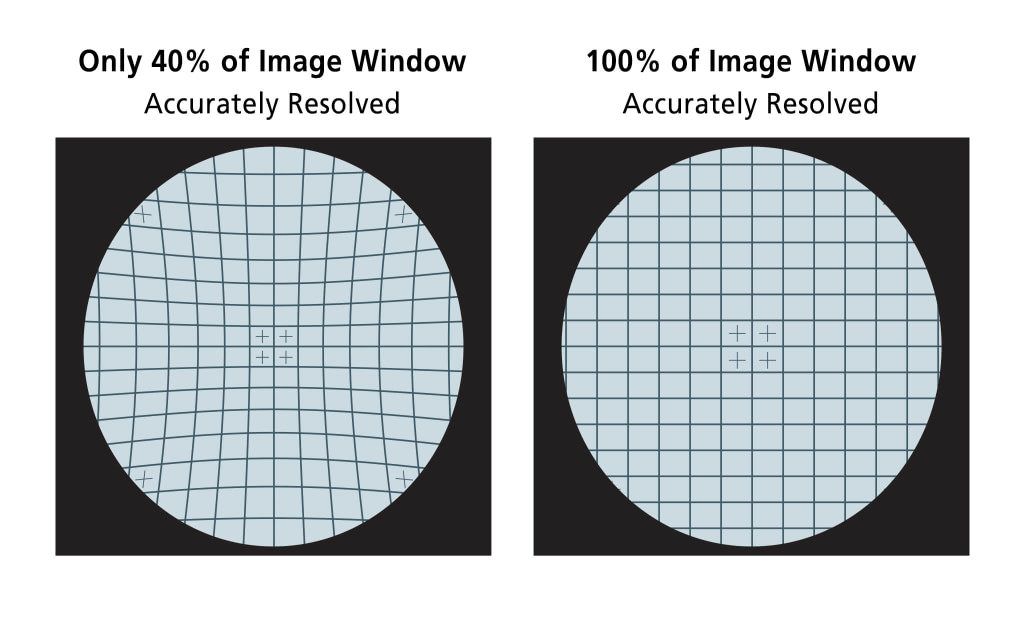Image Window